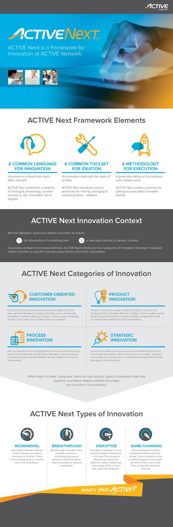 Infographic_ACTIVENext